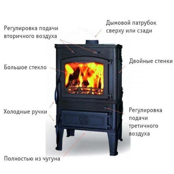Печь MAGMA cook (Ferguss)