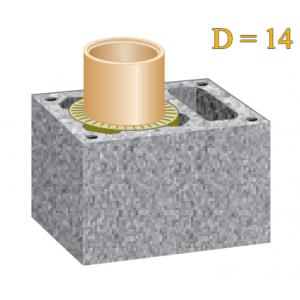 Одноходовой с вентиляцией 14L см.