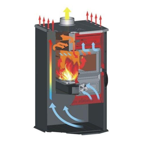 Печь Magic Stove серая (Tim Sistem)