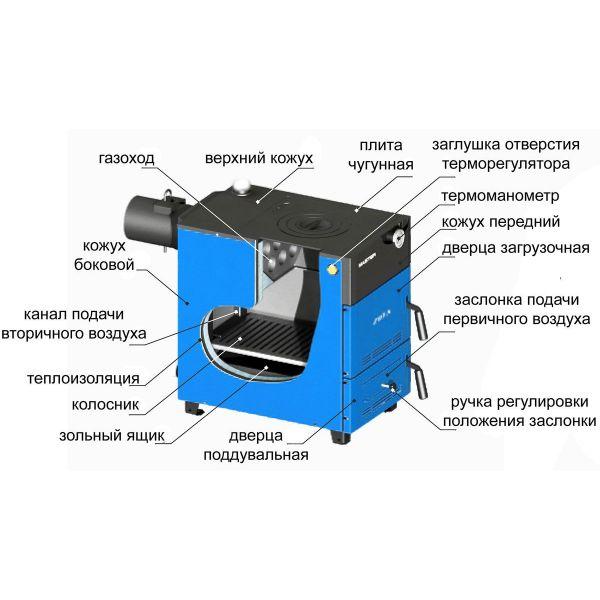 Твердотопливный котел ZOTA Master 18 кВт