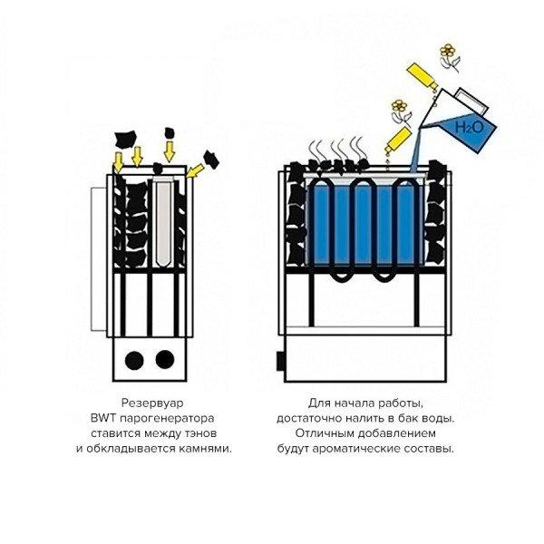 Электрическая печь Helo Himalaya 1051 Steel (Пульт Pure в комплекте)