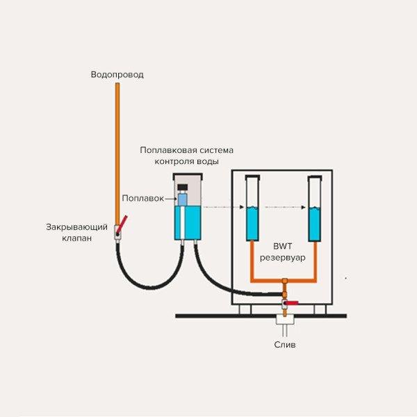 Электрическая печь Helo Magma 181