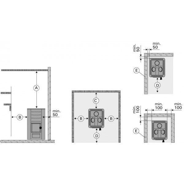 Банная печь Harvia M1