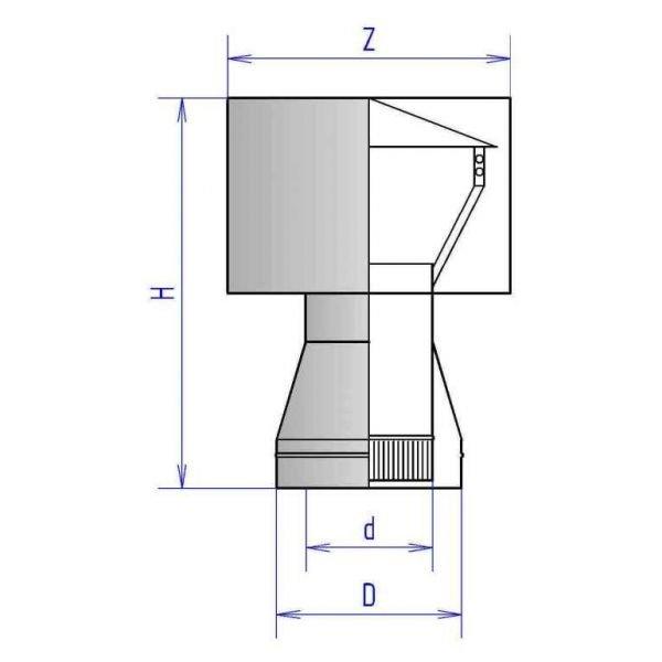 Дефлектор 2Д