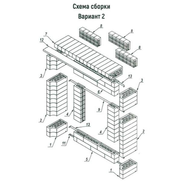 Банная печь Портал для печей Фигурный Кирпич (Коричневый)