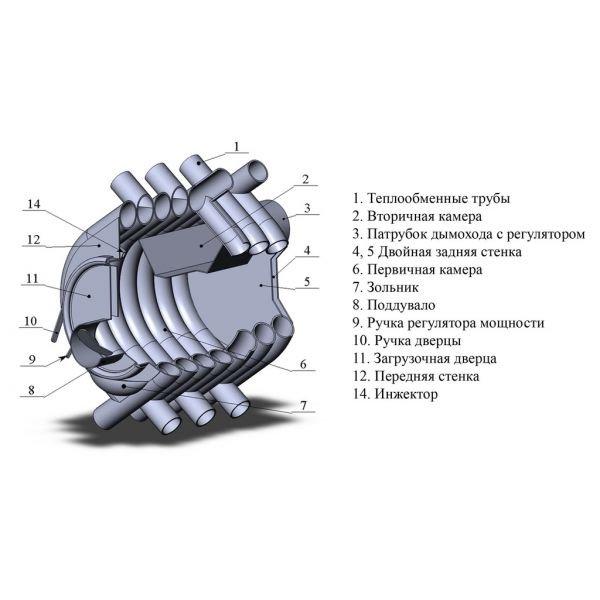 Печь отопительная АОГТ 04