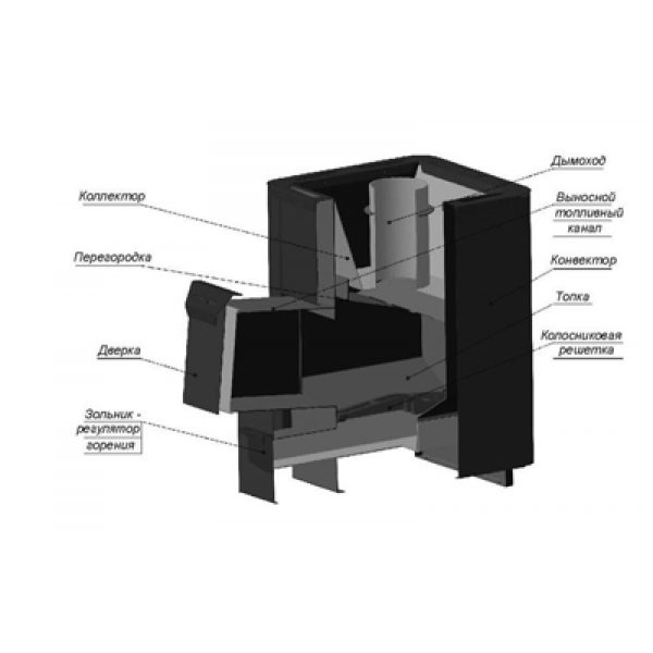 Банная печь КОНВЕКТИКА Колибри 9 антрацит