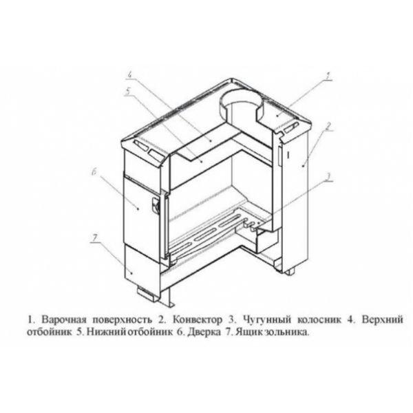 Печь отопительная КОНВЕКТИКА Варна 100