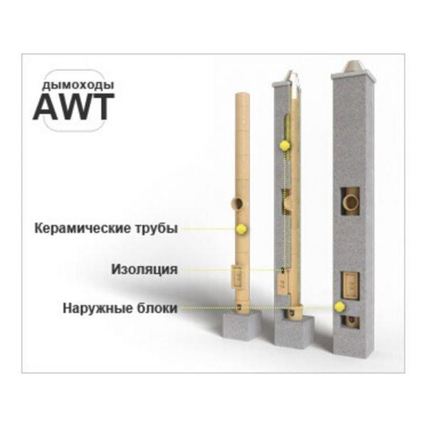 Керамический дымоход AWT D180 (6м)