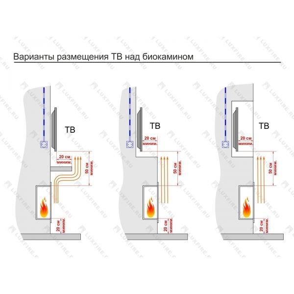 Биокамин Lux Fire Фаер Бокс 3 - 33