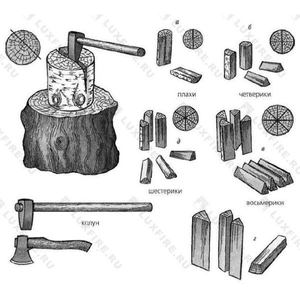 Набор керамических дров Сосновые плахи